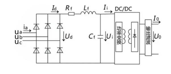 经过三相桥式不可控整流电路整流变成直流电