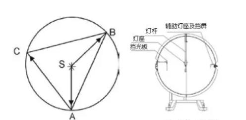 积分球系统