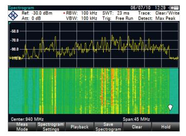 频谱显示电路图